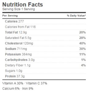 nutritionbuffalochickencollard
