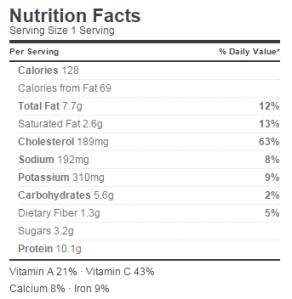 nutritioneggquiche