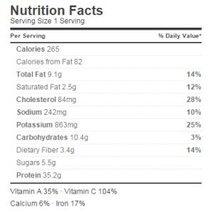 nutritionlabeltacostuffedzucchiniboats