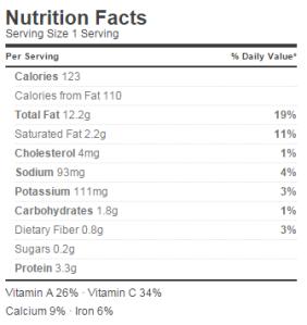 nutritionparsleypesto