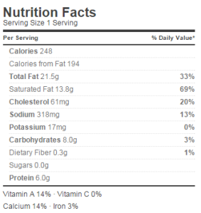 nutritioncheezit