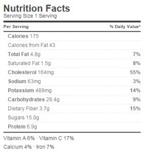 nutrition gluten free pancake